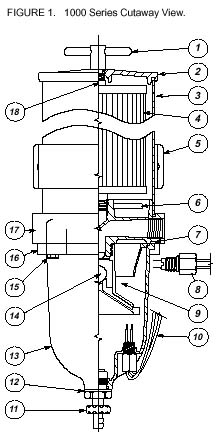 Telecaster Humbucker Wiring Diagram